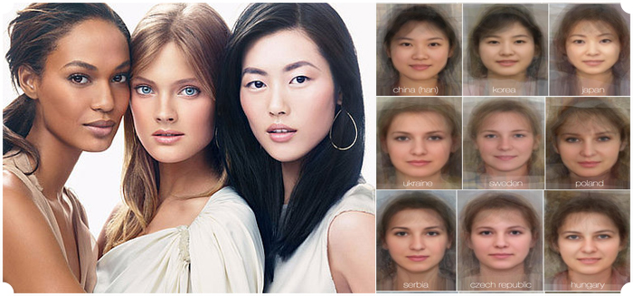 Facial characteristics of different races